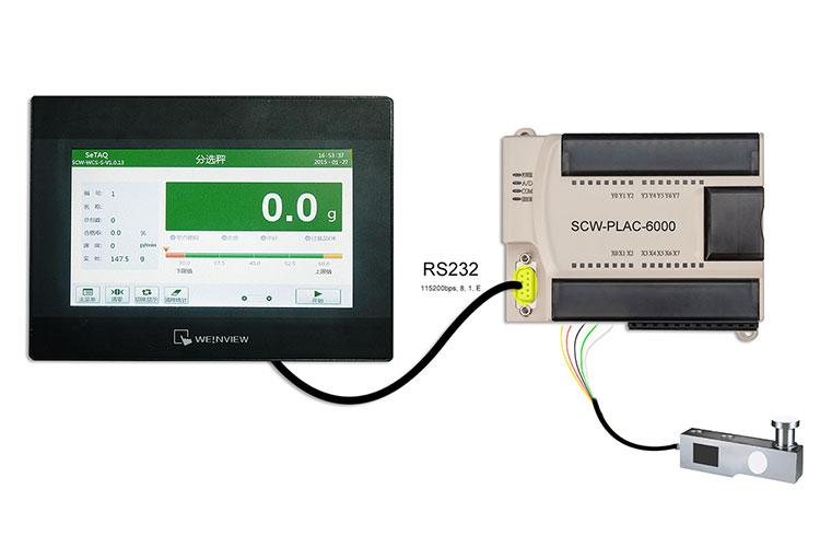 SCW-PLAC6000分选称重控制模块连接触摸屏.jpg